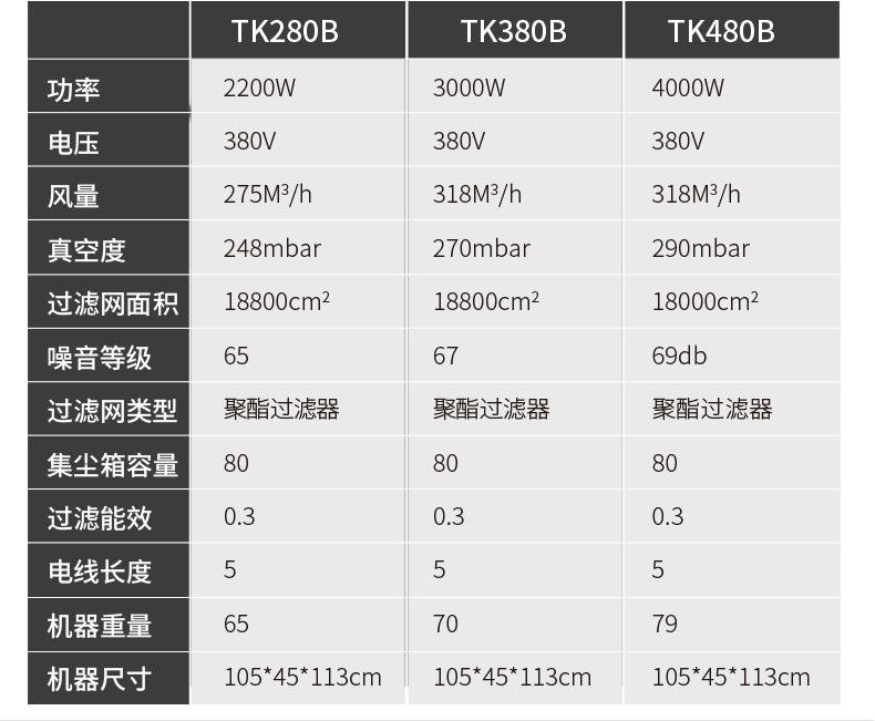 TK280B产品参数
